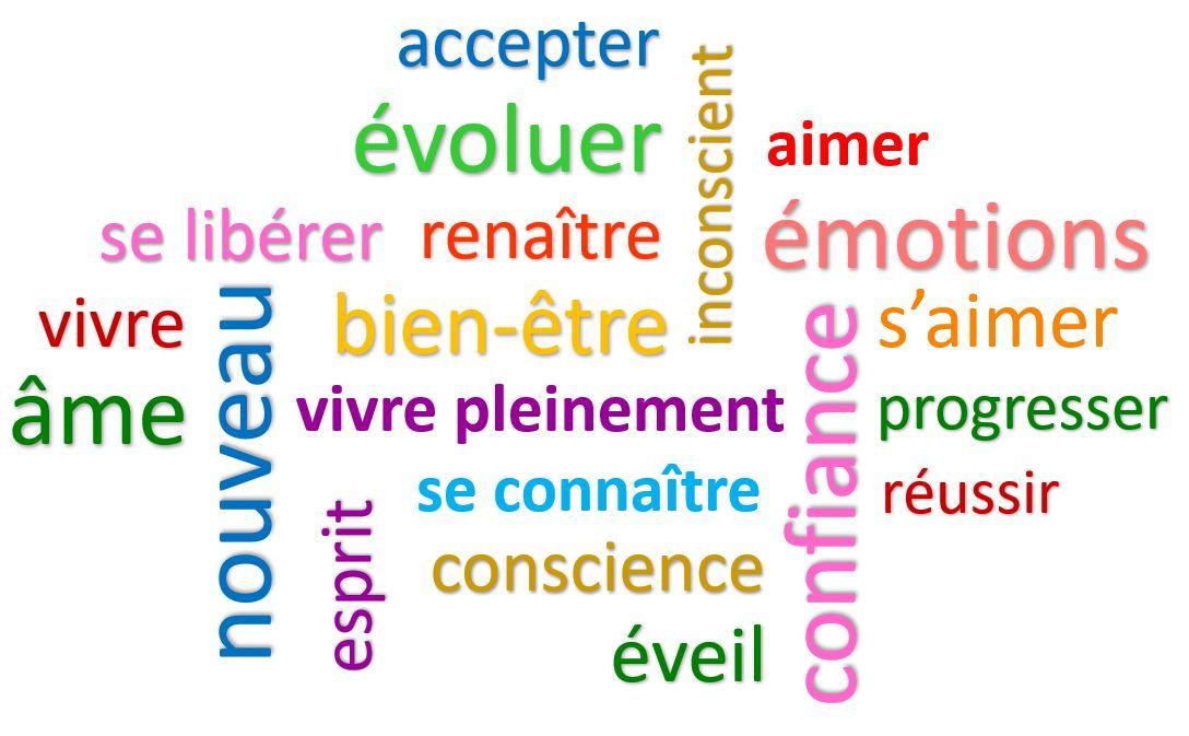 hypnose-rennes-stress-douleurs-tabac-anxiété-phobies-solutions-humaniste-praticien-mieux-vivre-éveil-âme